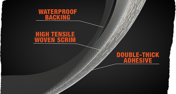 Three layers of tape